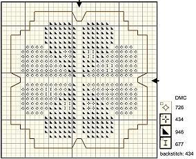 imparare i punto croce in pochi minuti - casa cenina